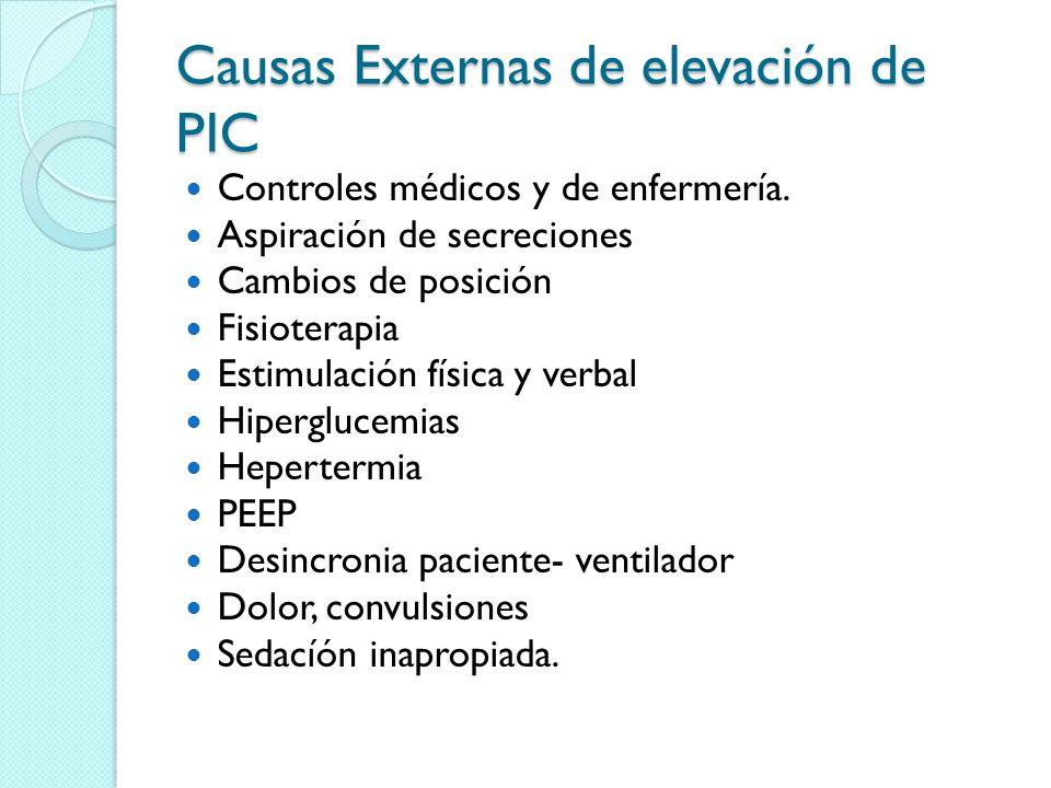 Causas Externas de elevación de PIC