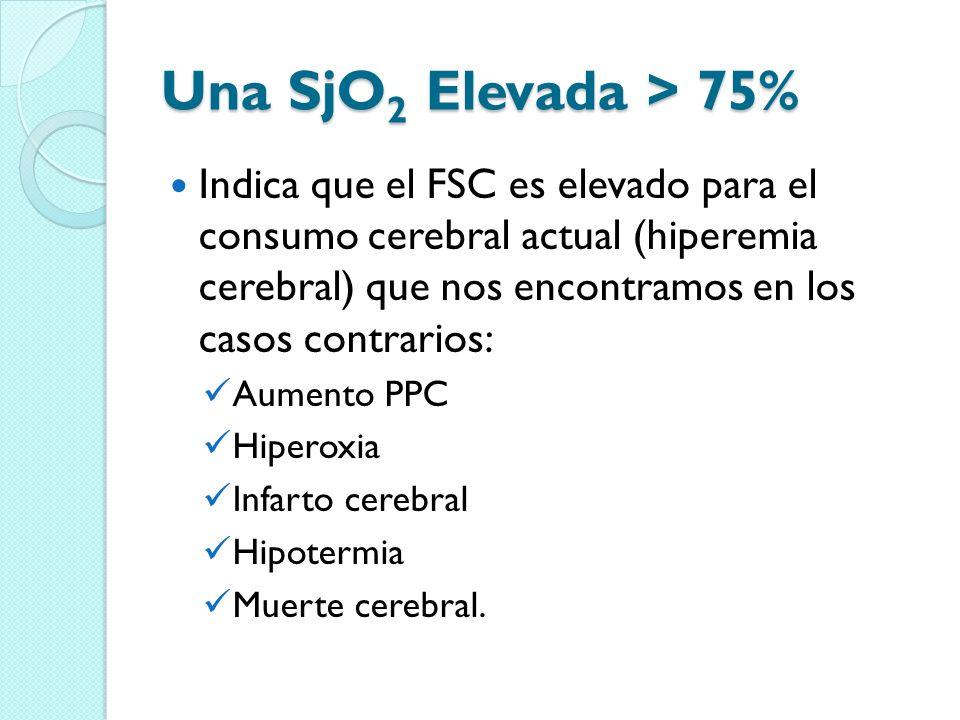 Una SjO2 Elevada > 75%