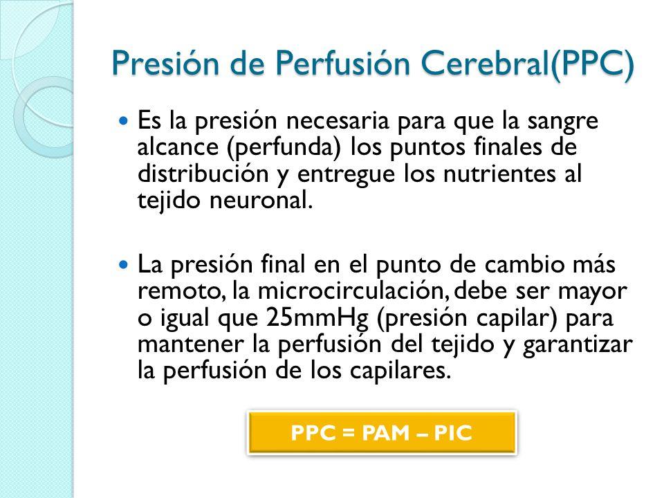 Presión de Perfusión Cerebral(PPC)