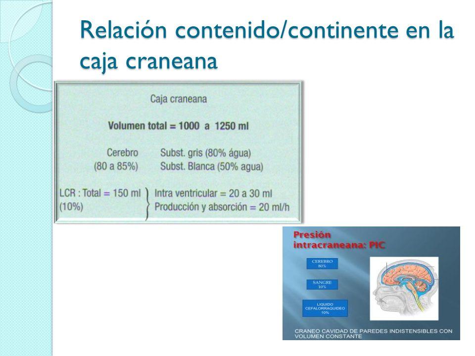Relación contenido/continente en la caja craneana