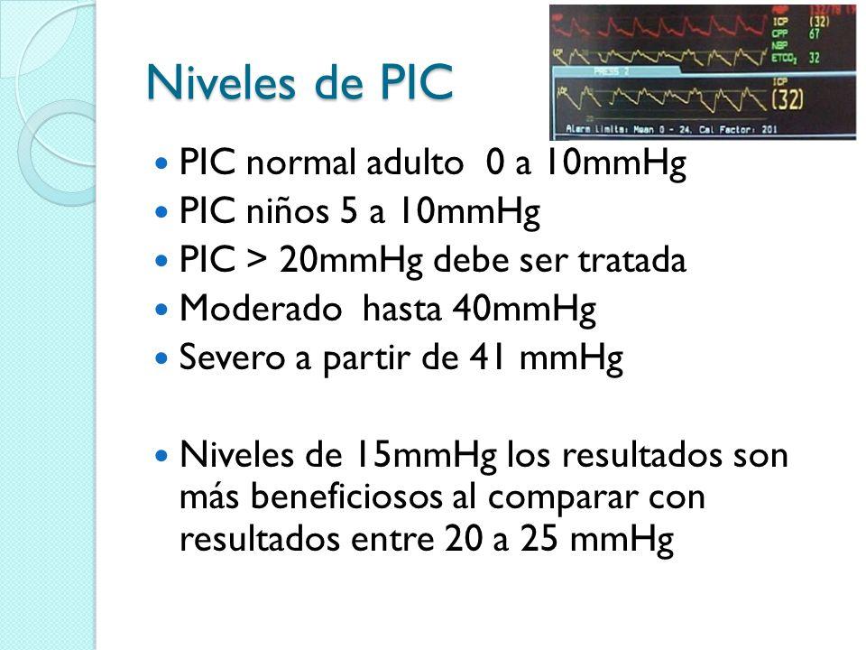 Niveles de PIC PIC normal adulto 0 a 10mmHg PIC niños 5 a 10mmHg