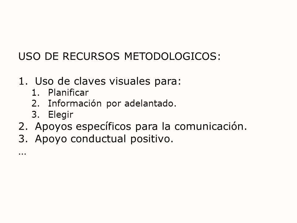 USO DE RECURSOS METODOLOGICOS: Uso de claves visuales para: