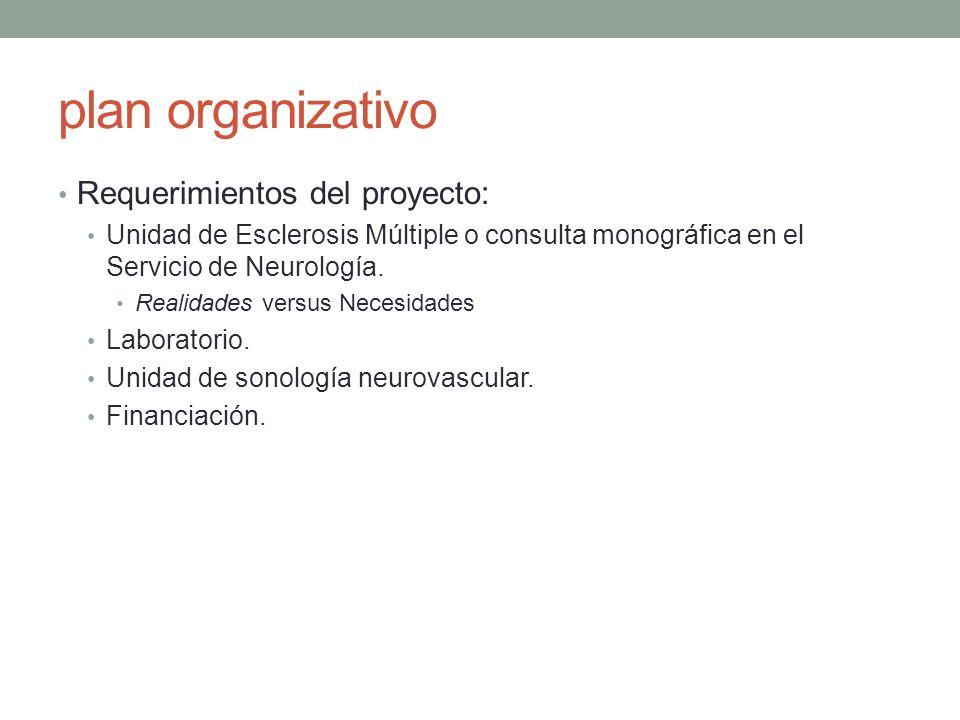 plan organizativo Requerimientos del proyecto: