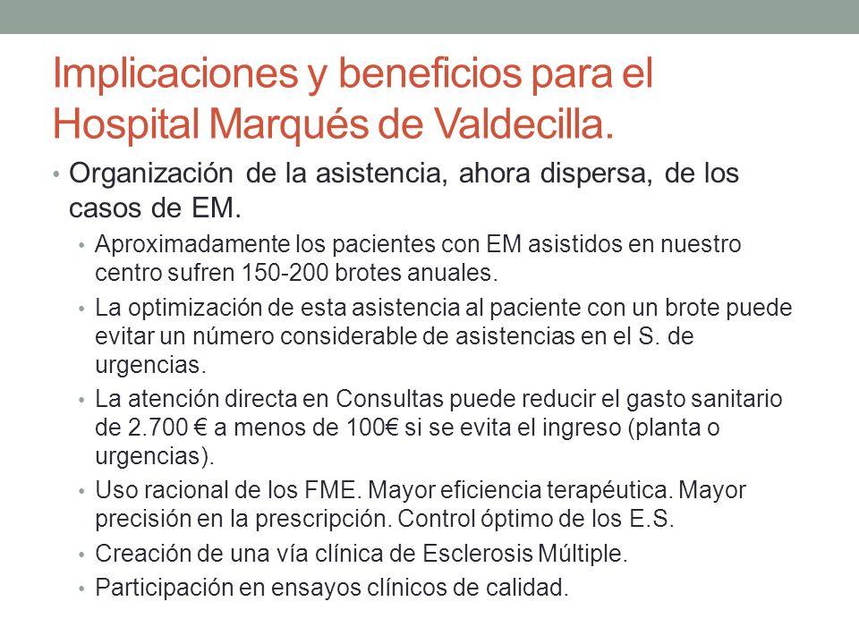 Implicaciones y beneficios para el Hospital Marqués de Valdecilla.