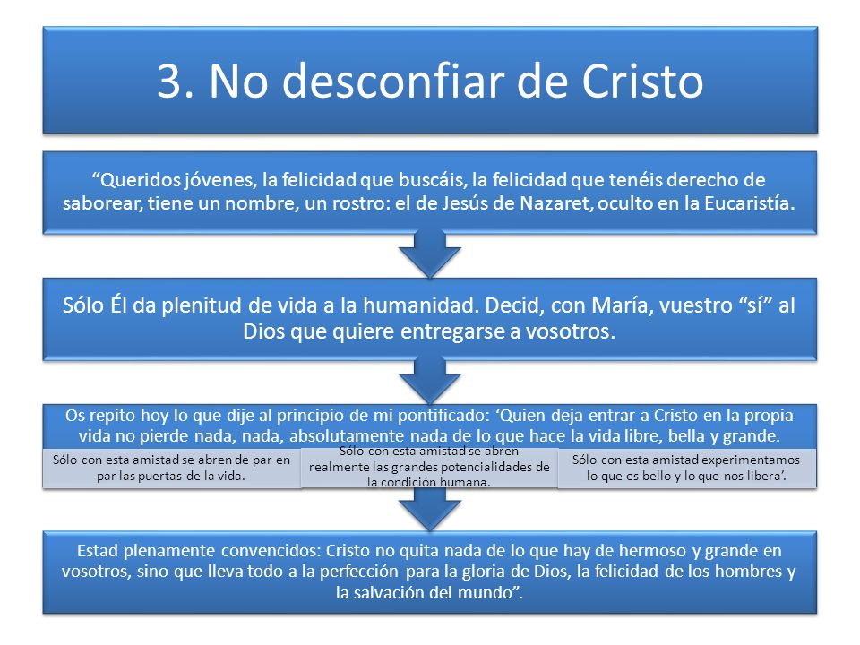 3. No desconfiar de Cristo
