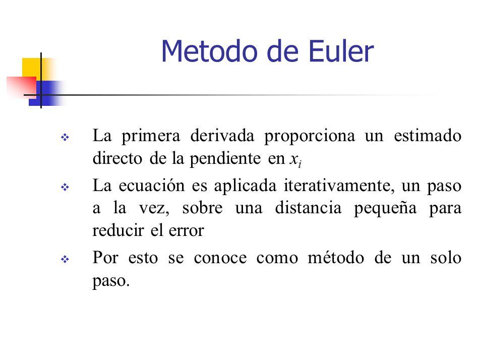 Metodo de Euler La primera derivada proporciona un estimado directo de la pendiente en xi.