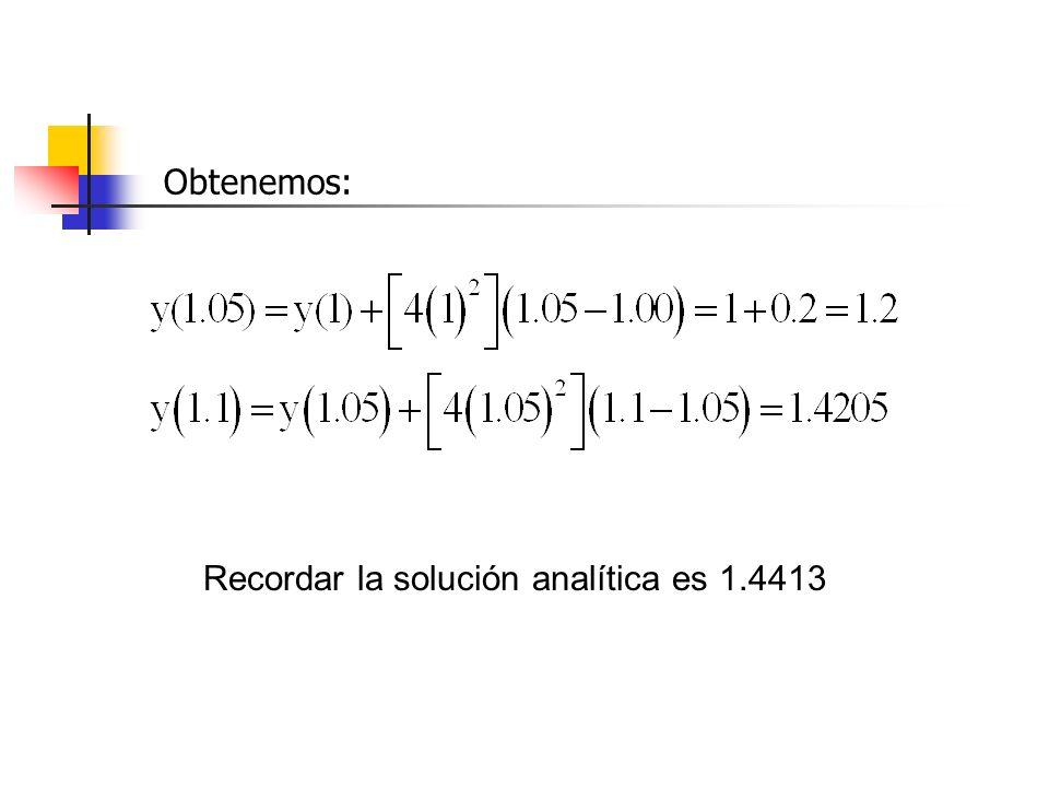 Obtenemos: Recordar la solución analítica es 1.4413