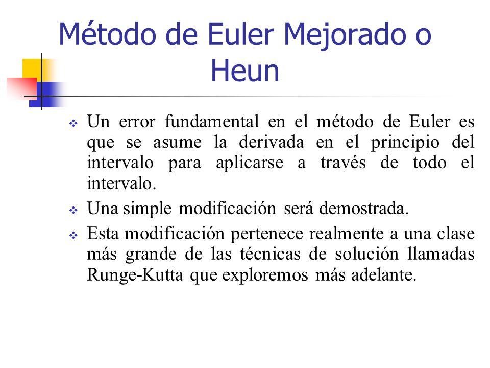Método de Euler Mejorado o Heun