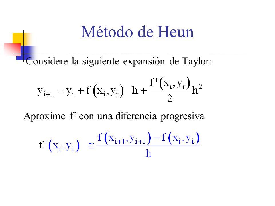 Método de Heun Considere la siguiente expansión de Taylor: