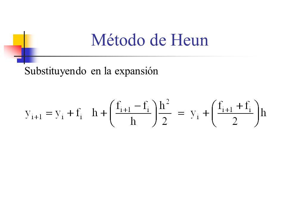 Método de Heun Substituyendo en la expansión