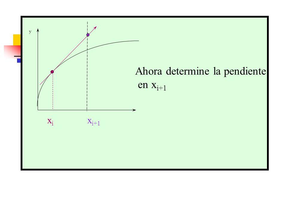 Ahora determine la pendiente en xi+1