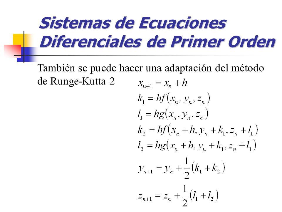 Sistemas de Ecuaciones Diferenciales de Primer Orden