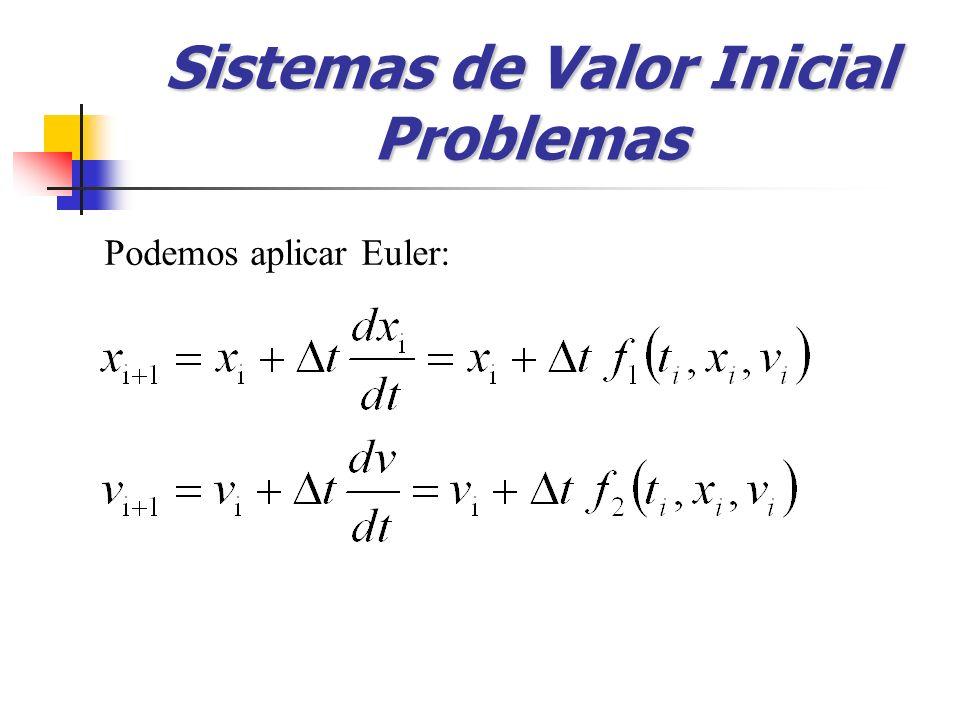 Sistemas de Valor Inicial Problemas