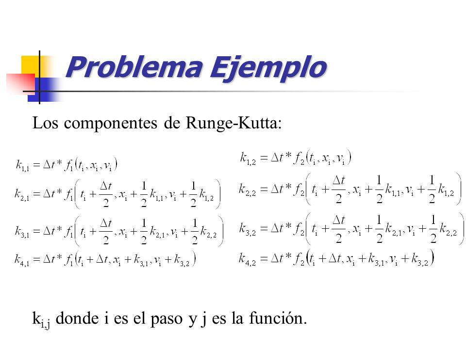 Problema Ejemplo Los componentes de Runge-Kutta: