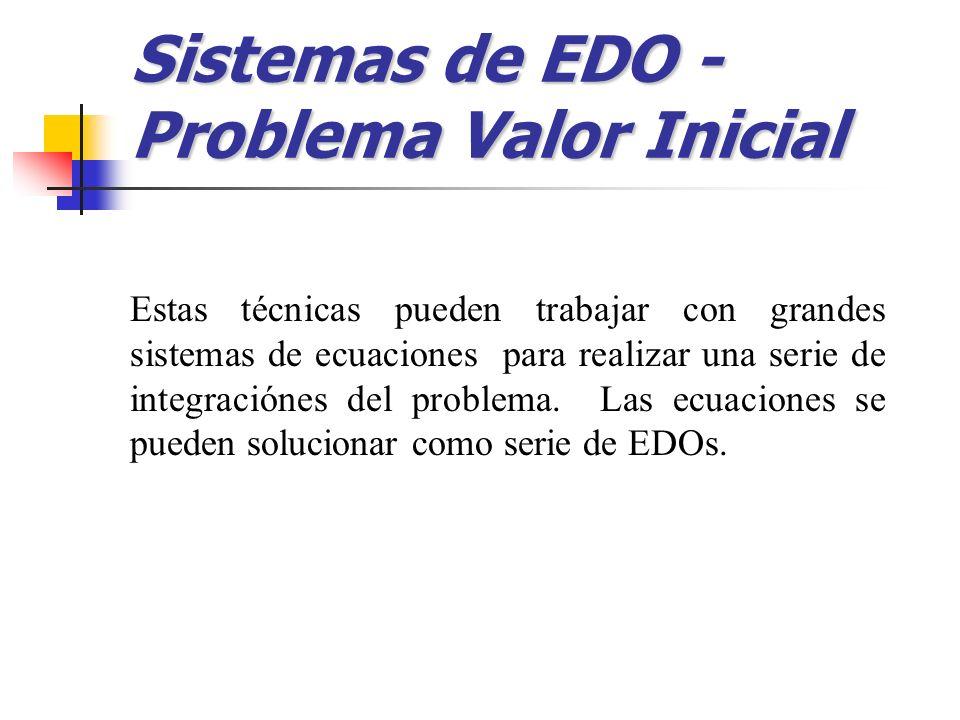 Sistemas de EDO - Problema Valor Inicial