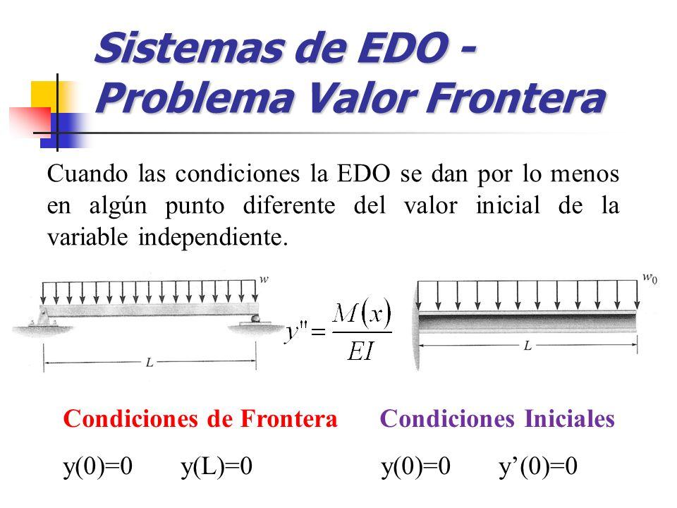Sistemas de EDO - Problema Valor Frontera