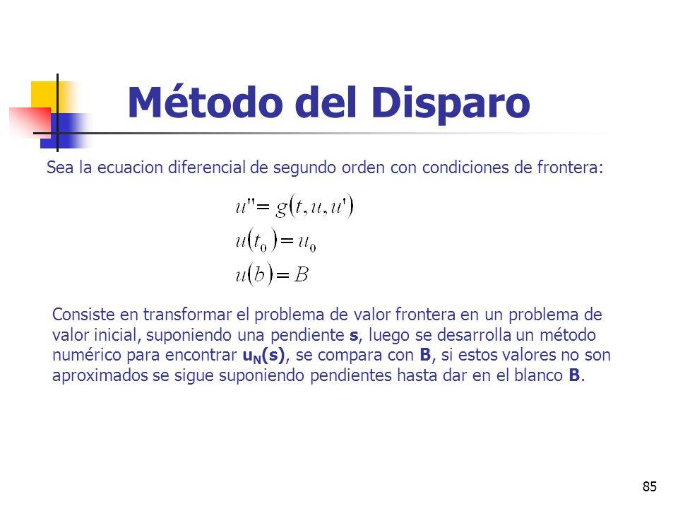Método del Disparo Sea la ecuacion diferencial de segundo orden con condiciones de frontera: