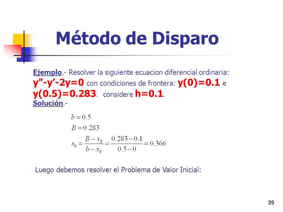 Método de Disparo Ejemplo.- Resolver la siguiente ecuacion diferencial ordinaria: