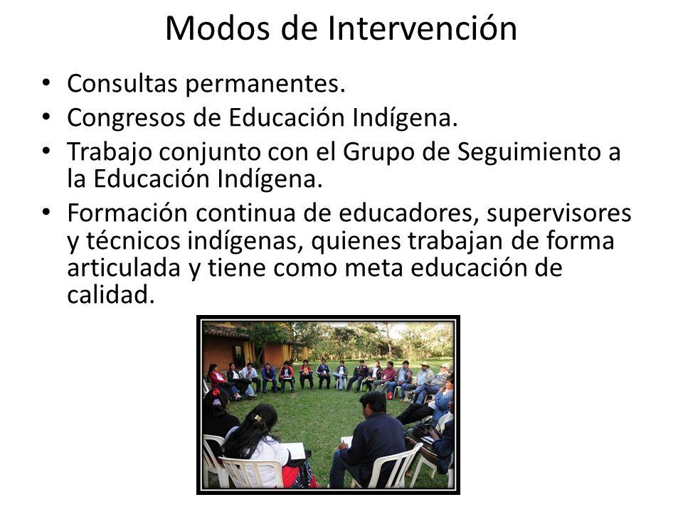 Modos de Intervención Consultas permanentes.
