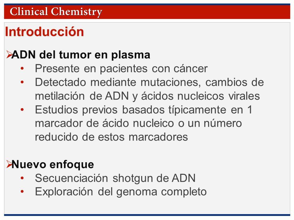 Introducción ADN del tumor en plasma Presente en pacientes con cáncer