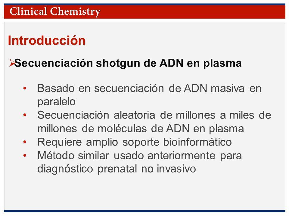 Introducción Secuenciación shotgun de ADN en plasma
