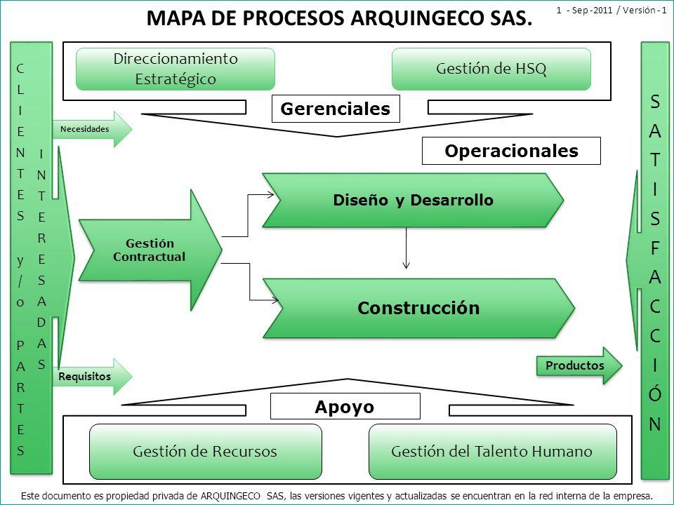 MAPA DE PROCESOS ARQUINGECO SAS.