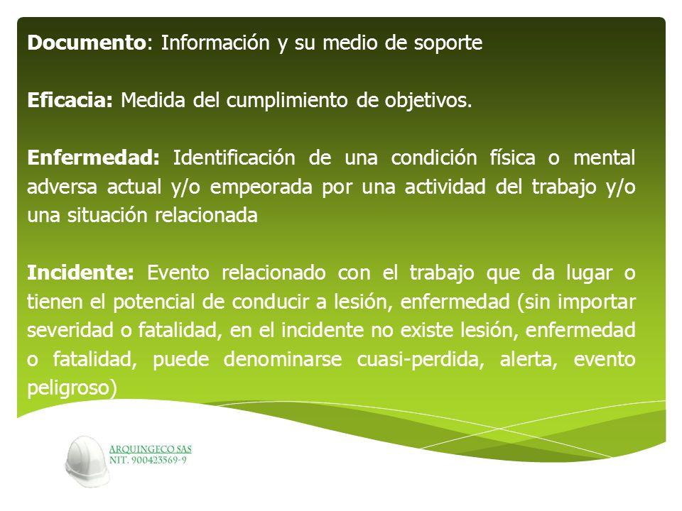 Documento: Información y su medio de soporte