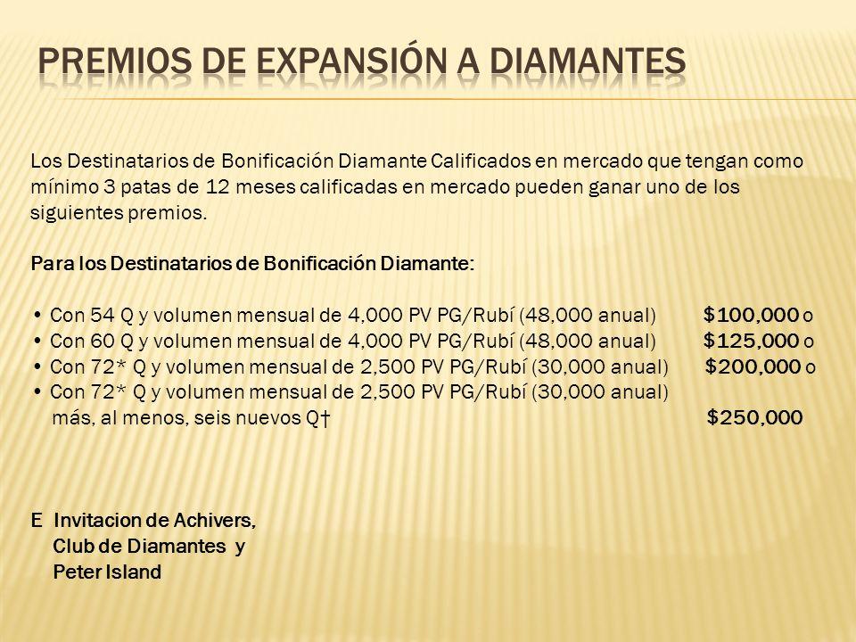 PREMIOS DE EXPANSIÓN A DIAMANTES