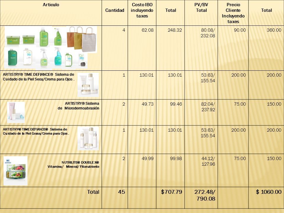 Costo IBO incluyendo taxes