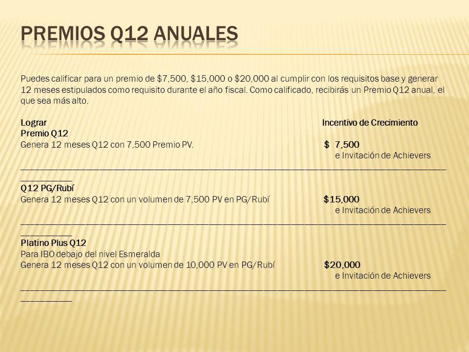 PREMIOS Q12 ANUALES