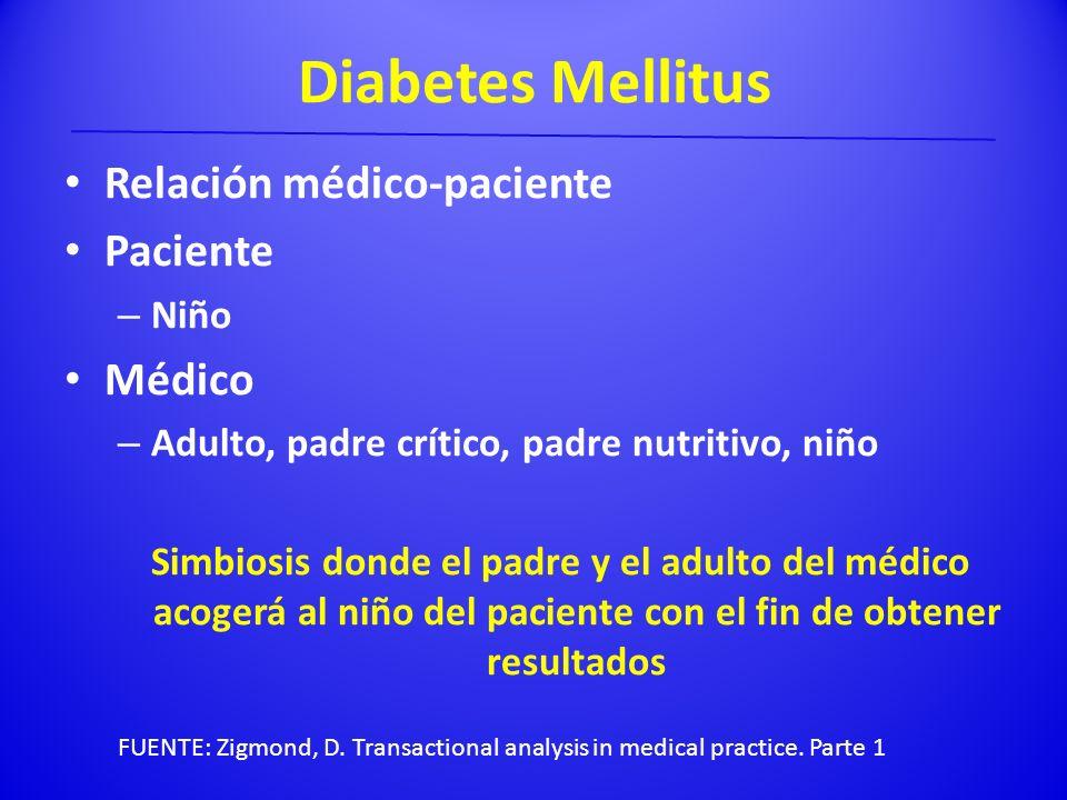 Diabetes Mellitus Relación médico-paciente Paciente Médico Niño