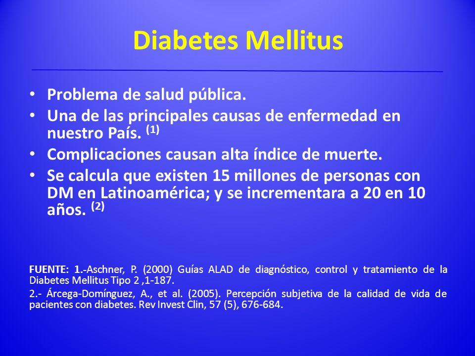 Diabetes Mellitus Problema de salud pública.