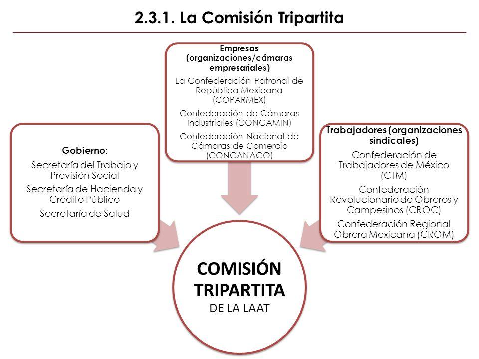 2.3.1. La Comisión Tripartita