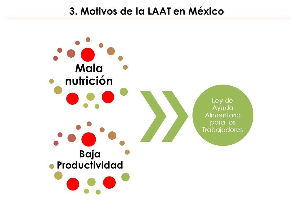 3. Motivos de la LAAT en México