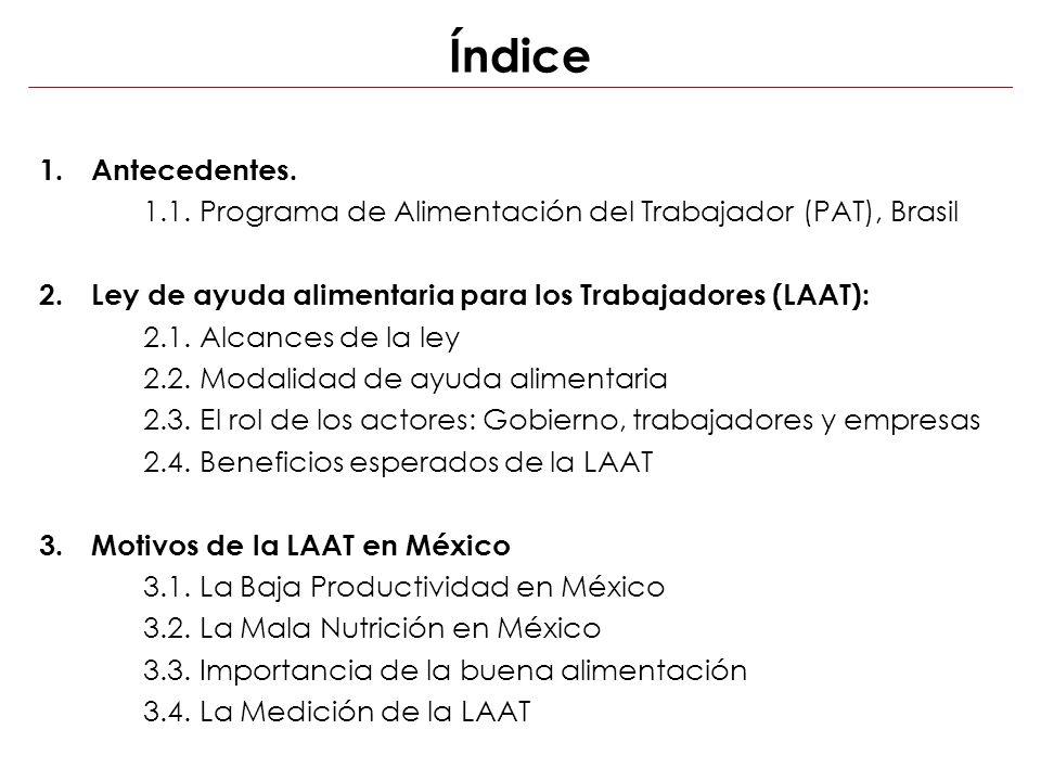 Índice Antecedentes. 1.1. Programa de Alimentación del Trabajador (PAT), Brasil. 2. Ley de ayuda alimentaria para los Trabajadores (LAAT):