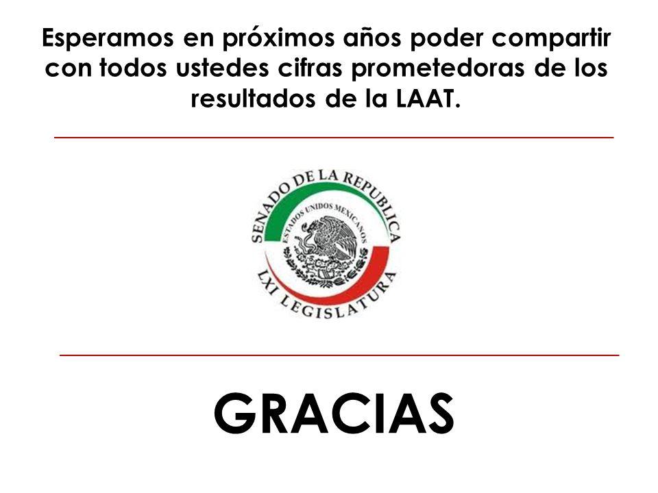Esperamos en próximos años poder compartir con todos ustedes cifras prometedoras de los resultados de la LAAT.