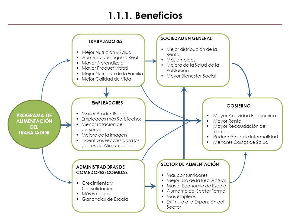 PROGRAMA DE ALIMENTACIÓN DEL TRABAJADOR