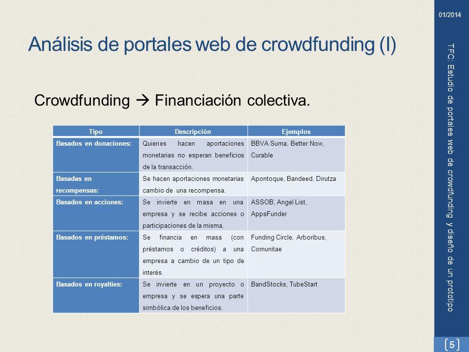 Análisis de portales web de crowdfunding (I)