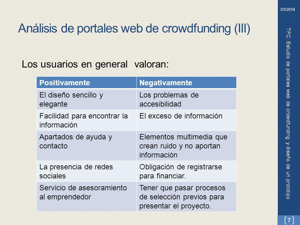 Análisis de portales web de crowdfunding (III)