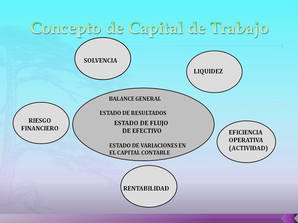 Concepto de Capital de Trabajo