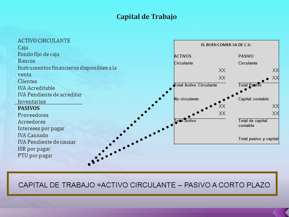 CAPITAL DE TRABAJO =ACTIVO CIRCULANTE – PASIVO A CORTO PLAZO