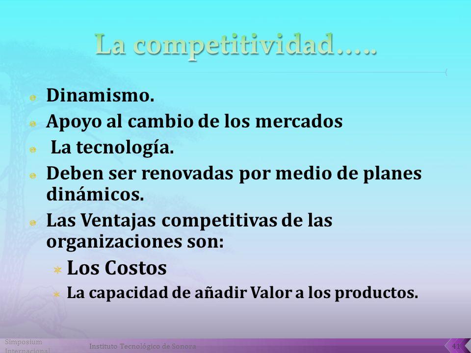 La competitividad….. Los Costos Dinamismo.