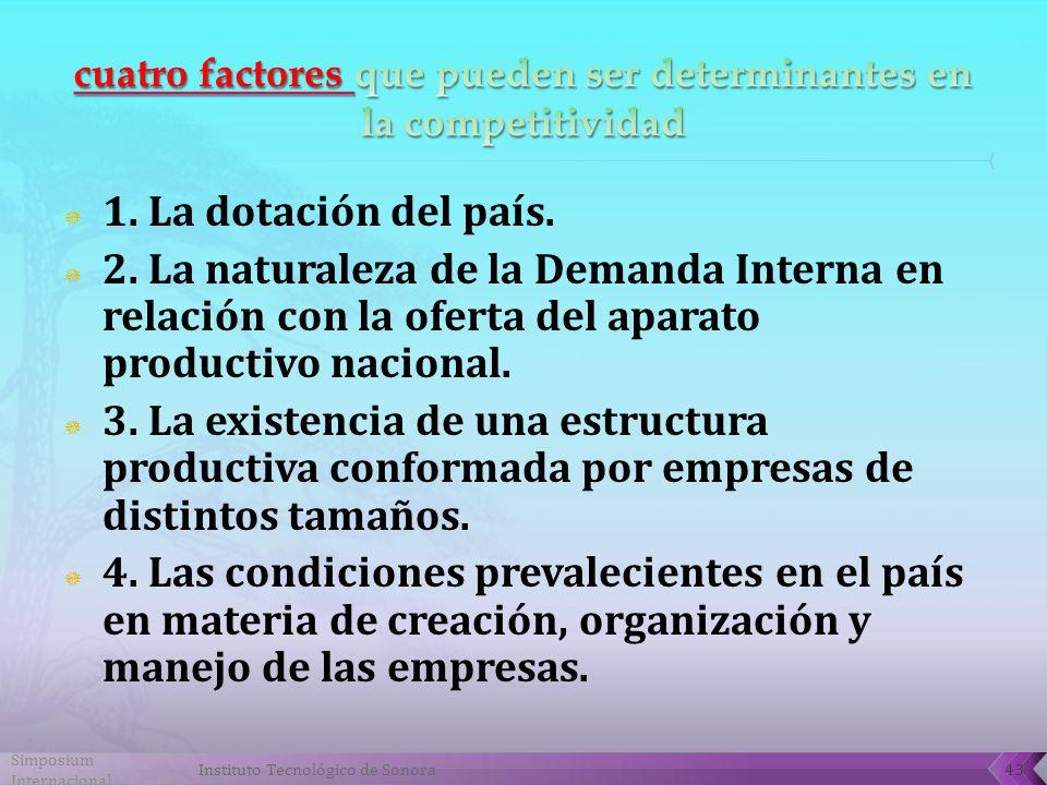 cuatro factores que pueden ser determinantes en la competitividad