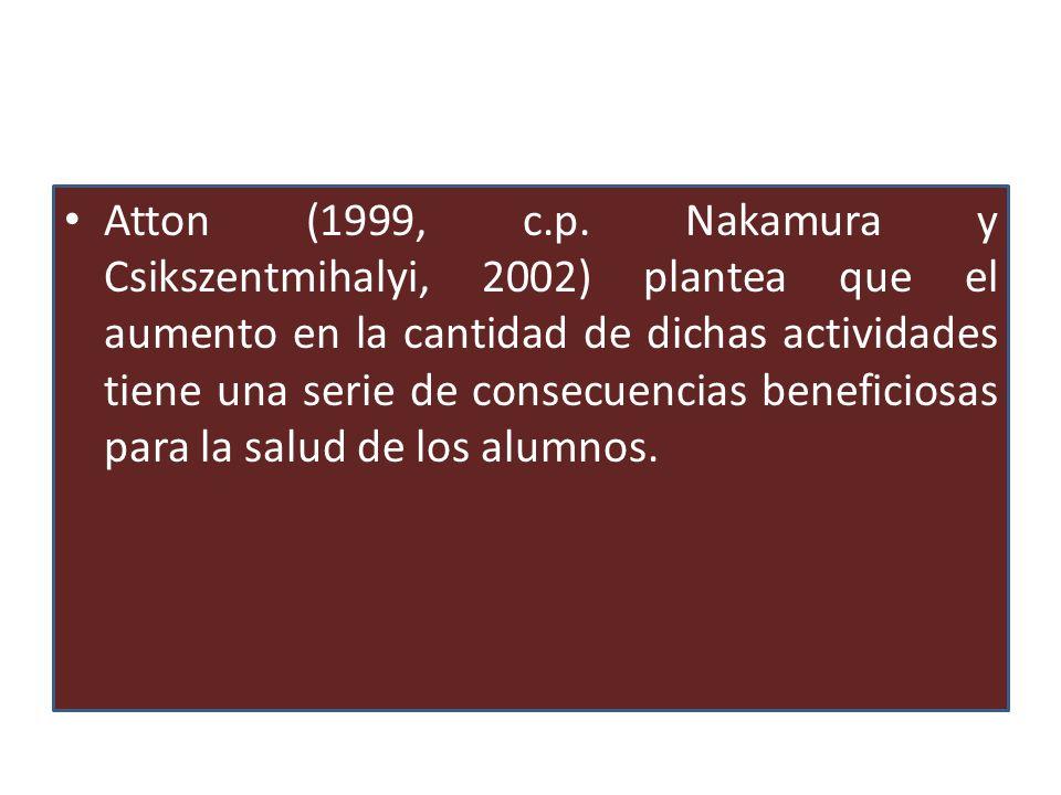 Atton (1999, c.p.