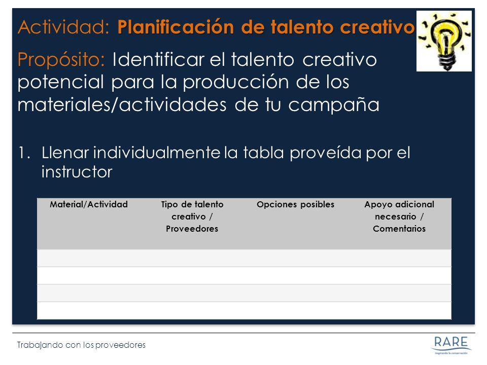 Actividad: Planificación de talento creativo
