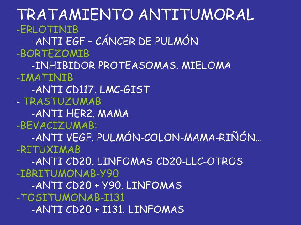 TRATAMIENTO ANTITUMORAL