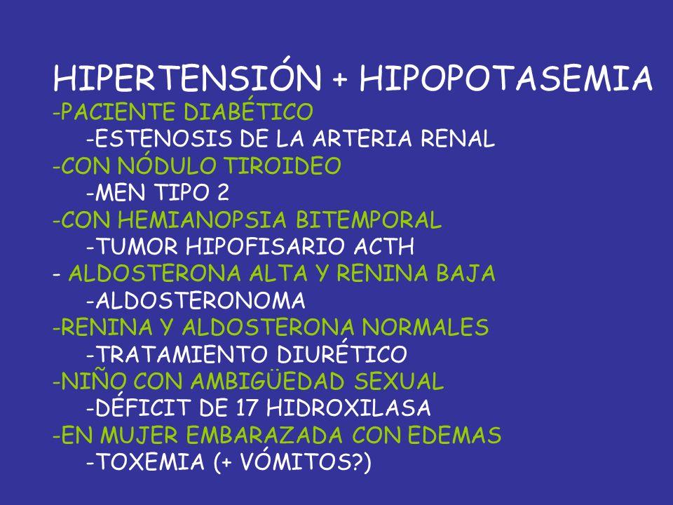 HIPERTENSIÓN + HIPOPOTASEMIA