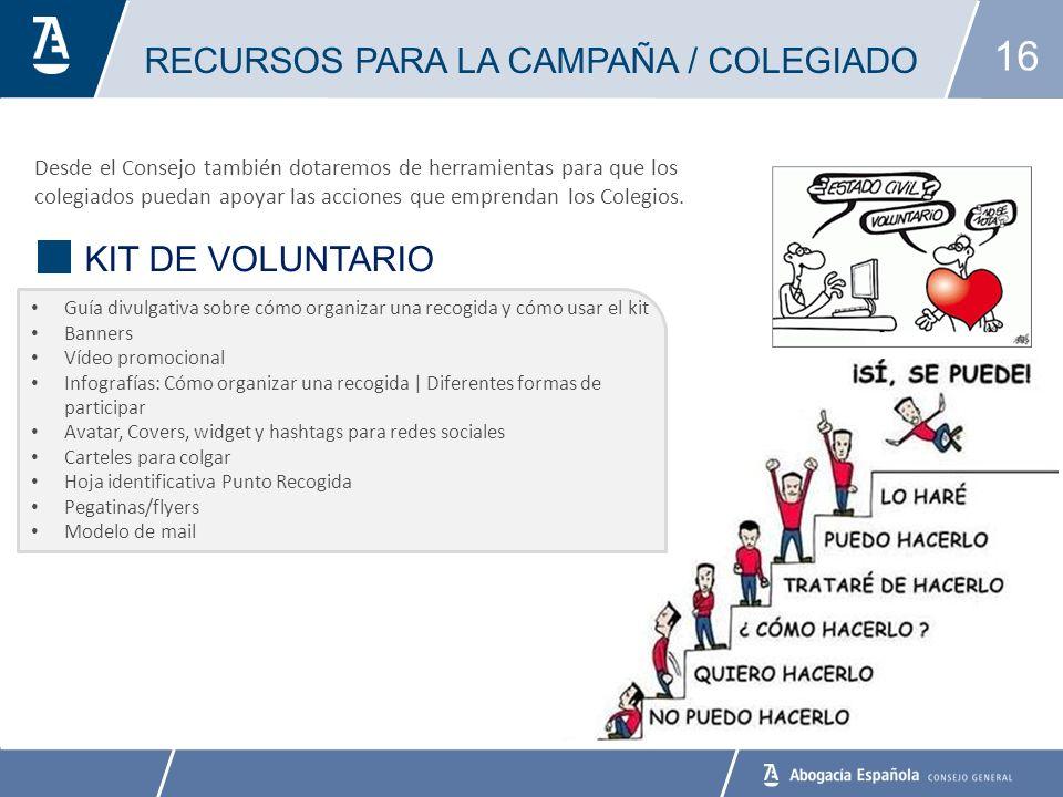RECURSOS PARA LA CAMPAÑA / COLEGIADO