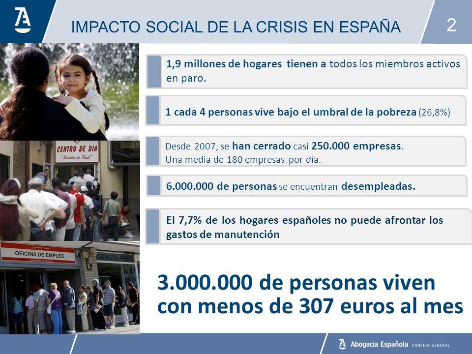 IMPACTO SOCIAL DE LA CRISIS EN ESPAÑA