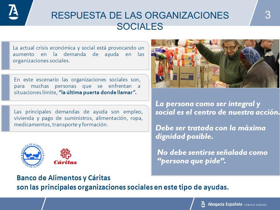 RESPUESTA DE LAS ORGANIZACIONES SOCIALES